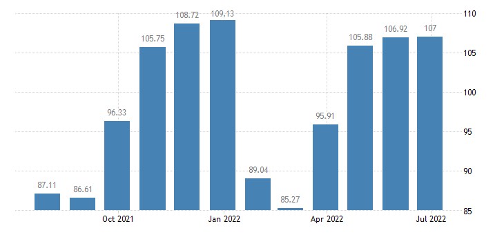 cyprus harmonised idx of consumer prices hicp shoes other footwear eurostat data