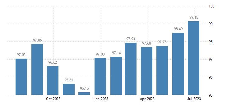 cyprus harmonised idx of consumer prices hicp small electric household appliances eurostat data