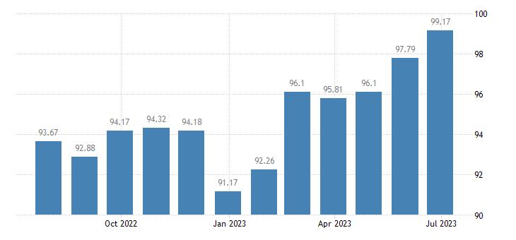 cyprus harmonised idx of consumer prices hicp spirits eurostat data