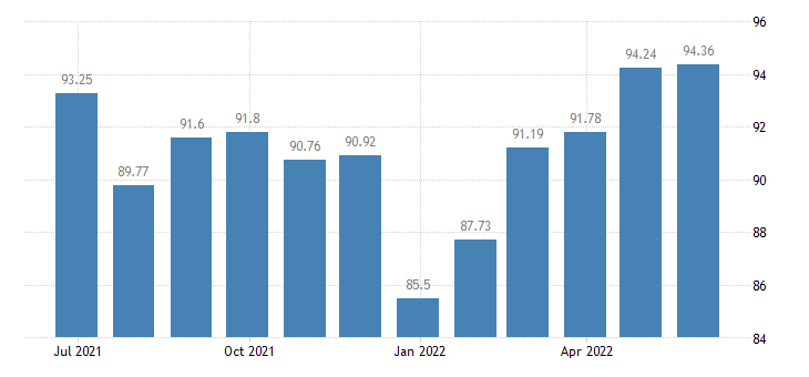 cyprus harmonised idx of consumer prices hicp spirits liqueurs eurostat data