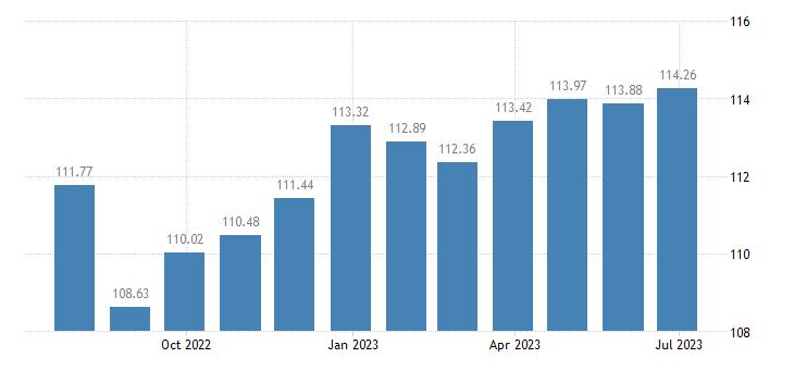 cyprus harmonised idx of consumer prices hicp toys celebration articles eurostat data