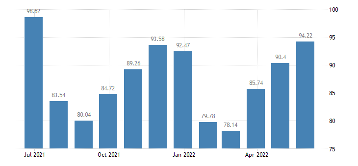cyprus harmonised idx of consumer prices hicp travel goods eurostat data