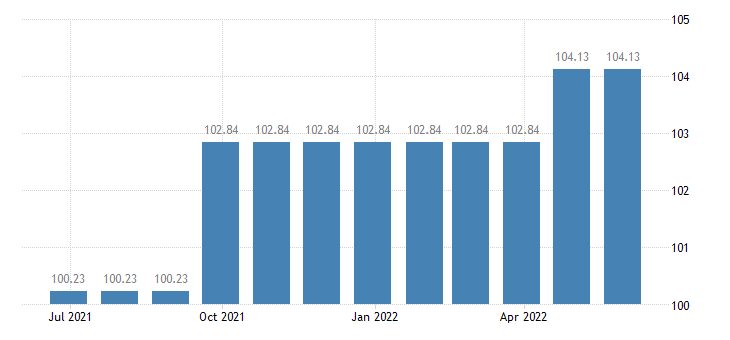 cyprus harmonised idx of consumer prices hicp veterinary other services for pets eurostat data