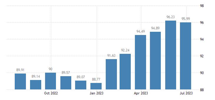 cyprus harmonised idx of consumer prices hicp wine from grapes eurostat data