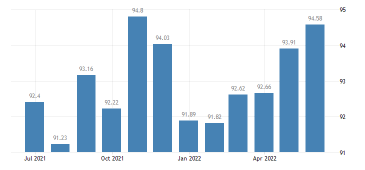 cyprus harmonised idx of consumer prices hicp yoghurt eurostat data