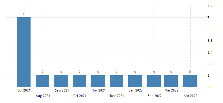 cyprus harmonised unemployment less than 25 years eurostat data