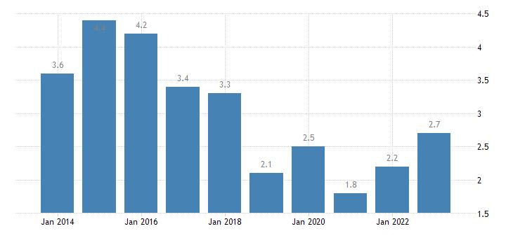 cyprus housing cost overburden rate females eurostat data