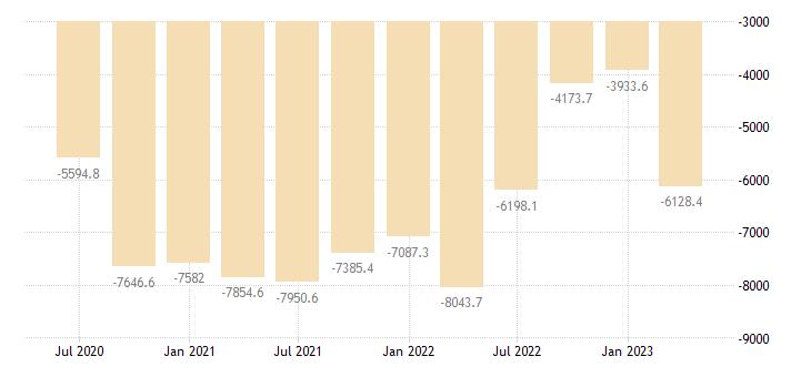 cyprus international investment position financial account portfolio investment eurostat data