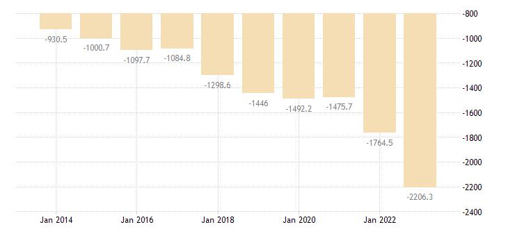 cyprus international trade of other manufactured goods sitc 68 trade balance eurostat data