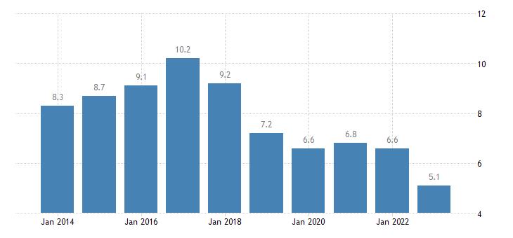 cyprus jobless households females eurostat data