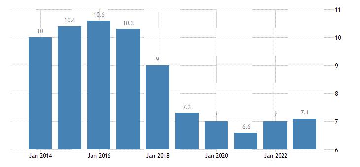 cyprus jobless households males eurostat data