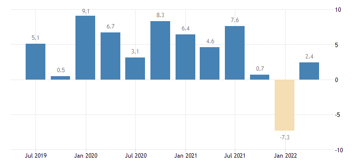 cyprus labour cost idx financial insurance activities eurostat data