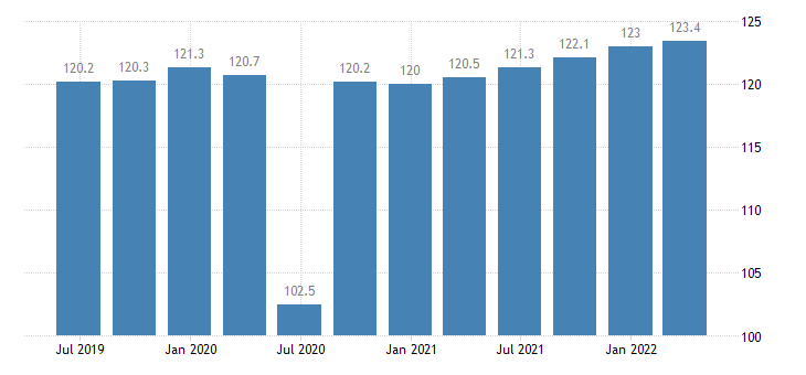 cyprus labour input volume of work done hours worked eurostat data