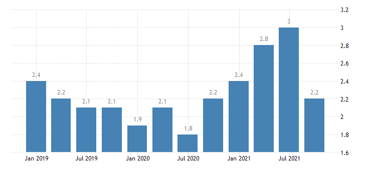 cyprus long term unemployment eurostat data
