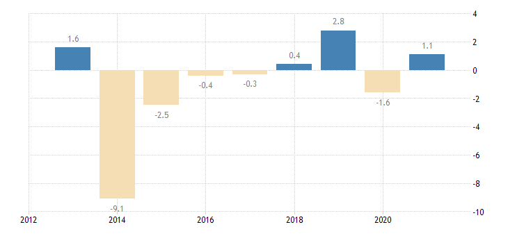 cyprus private sector credit flow loans non consolidated households eurostat data