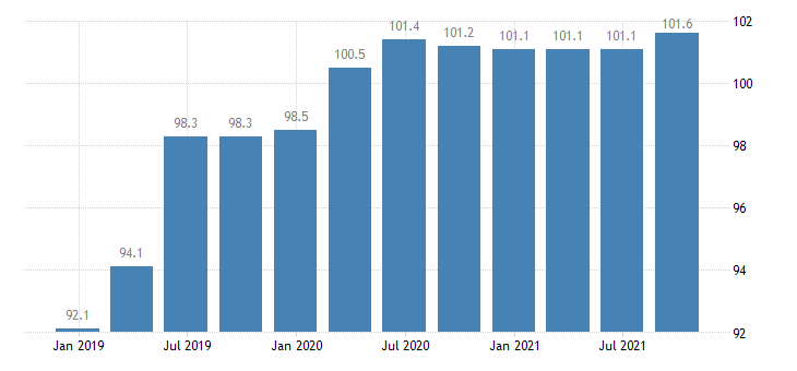 cyprus service producer prices cargo hling eurostat data