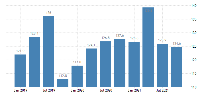cyprus service producer prices employment activities eurostat data