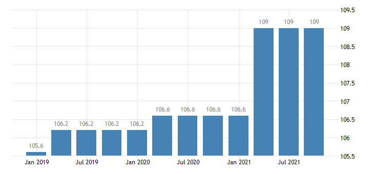 cyprus service producer prices information service activities eurostat data