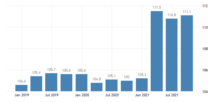 cyprus service producer prices legal accounting management consultancy activities eurostat data