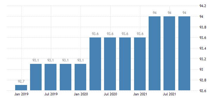 cyprus service producer prices postal courier activities eurostat data