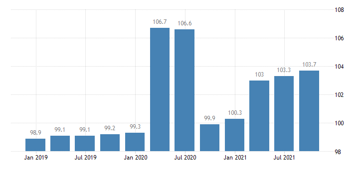 cyprus service producer prices sea coastal water transport eurostat data