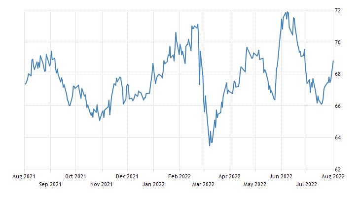 Cyprus Stock Market (Cyprus General)