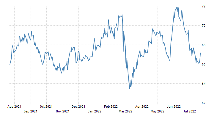 Cyprus Stock Market (Cyprus General)
