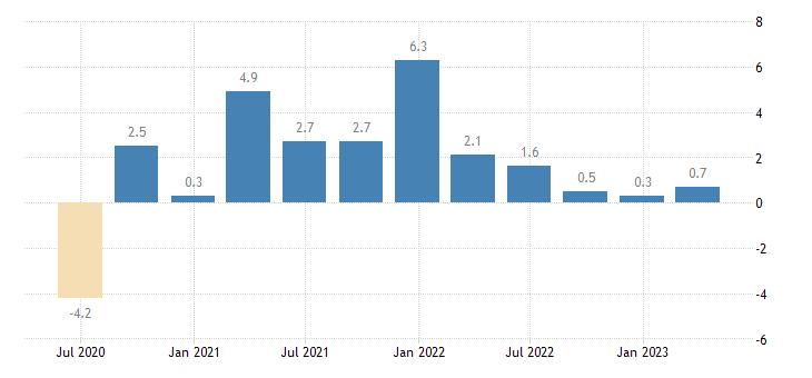 czech republic direct investment abroad assets eurostat data