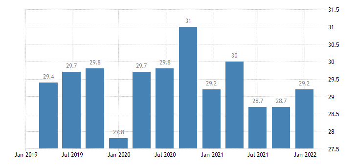 czech republic direct investment abroad assets positions at the end of period eurostat data