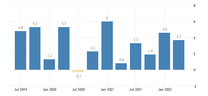 czech republic direct investment in the reporting economy liabilities eurostat data