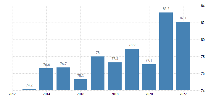 czech republic direct investment in the reporting economy stocks eurostat data