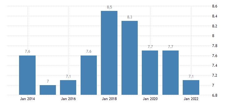 czech republic gender gap in part time employment eurostat data