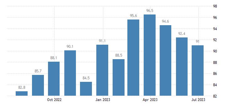 czech republic harmonised idx of consumer prices hicp cleaning equipment eurostat data