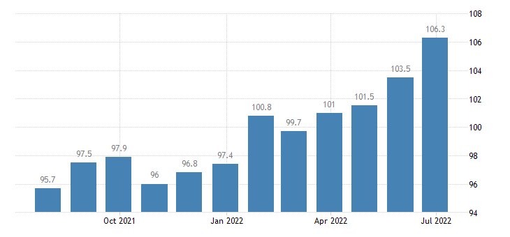 czech republic harmonised idx of consumer prices hicp cleaning maintenance products eurostat data