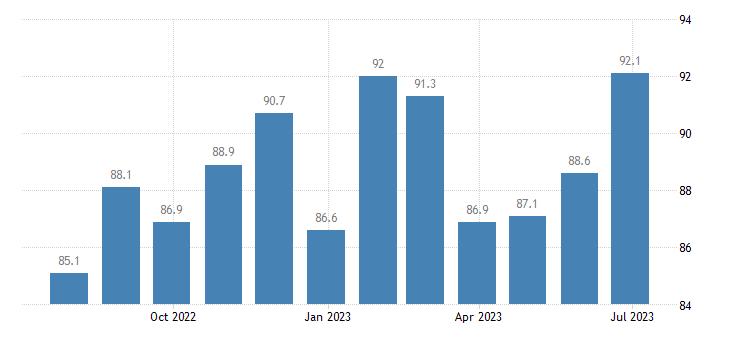 czech republic harmonised idx of consumer prices hicp dried fruit nuts eurostat data