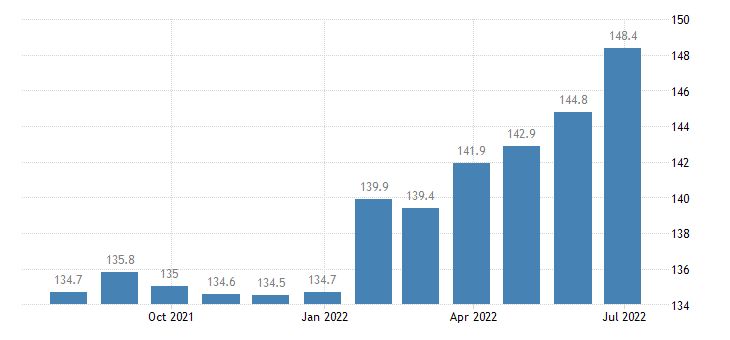czech republic harmonised idx of consumer prices hicp dried vegetables other preserved or processed vegetables eurostat data