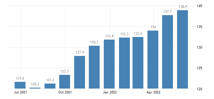 czech republic harmonised idx of consumer prices hicp footwear for men eurostat data