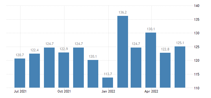 czech republic harmonised idx of consumer prices hicp fortified wines eurostat data
