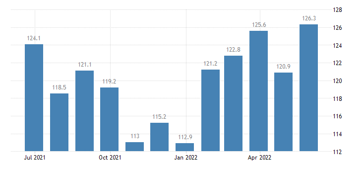 czech republic harmonised idx of consumer prices hicp fresh or chilled fruit eurostat data
