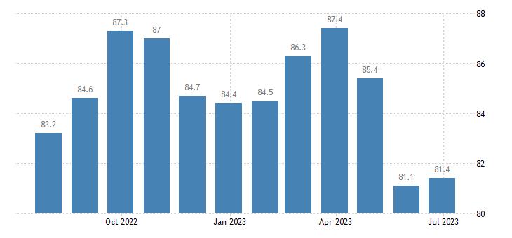 czech republic harmonised idx of consumer prices hicp irons eurostat data