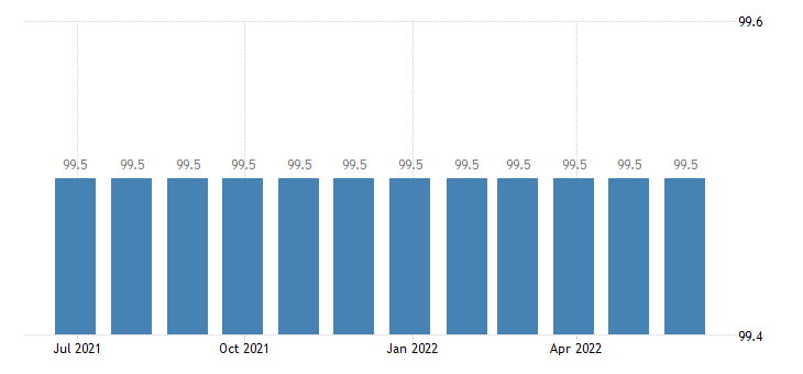 czech republic harmonised idx of consumer prices hicp legal services accountancy eurostat data