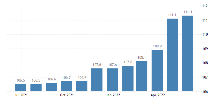 czech republic harmonised idx of consumer prices hicp major durables for indoor outdoor recreation including musical instruments eurostat data