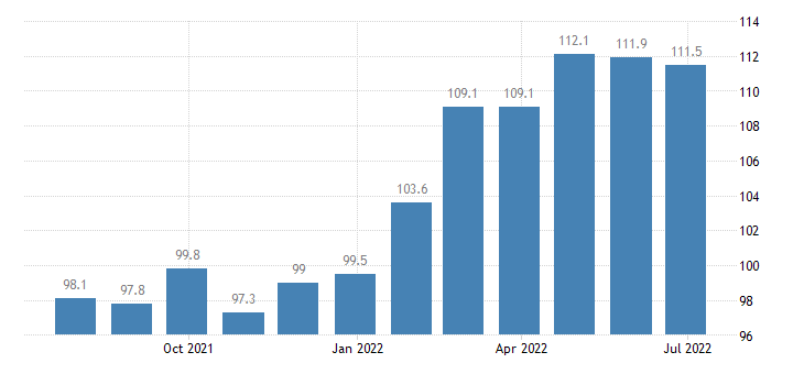 czech republic harmonised idx of consumer prices hicp mineral or spring waters eurostat data