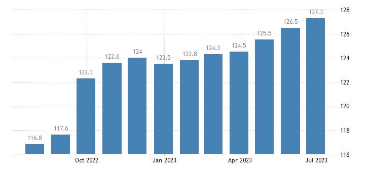czech republic harmonised idx of consumer prices hicp miscellaneous printed matter eurostat data