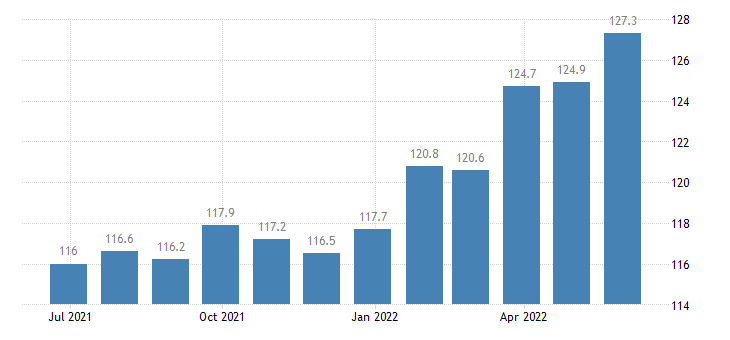 czech republic harmonised idx of consumer prices hicp non electric kitchen utensils articles eurostat data