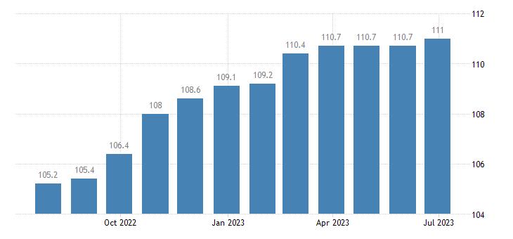 czech republic harmonised idx of consumer prices hicp other non fiction books eurostat data