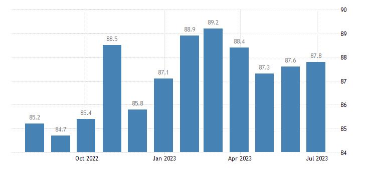 czech republic harmonised idx of consumer prices hicp other recording media eurostat data