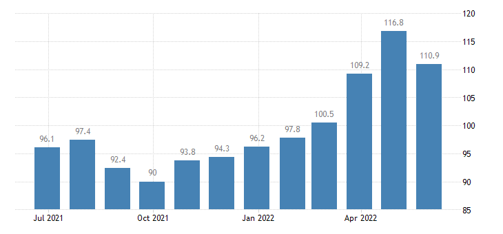 czech republic harmonised idx of consumer prices hicp paper products eurostat data