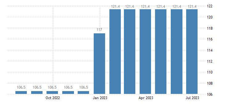 czech republic harmonised idx of consumer prices hicp passenger transport by train eurostat data