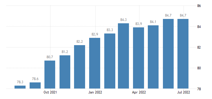 czech republic harmonised idx of consumer prices hicp personal computers eurostat data